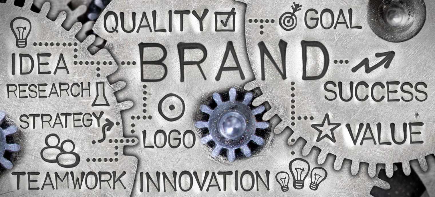 Gears with QMS terms like brand, quality, innovation and logo